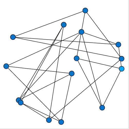 Bustabit social graph
